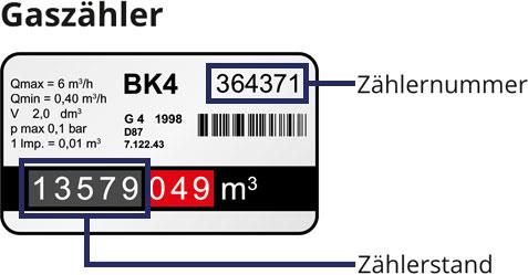 Gas-Zählerstand Melden Visualisierung – GEO Energie Ostalb